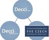 decci_struktura